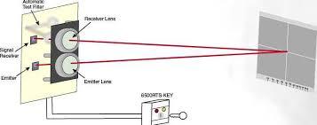 détecteur linéaire de fumée - Détecteurs incendie au Maroc