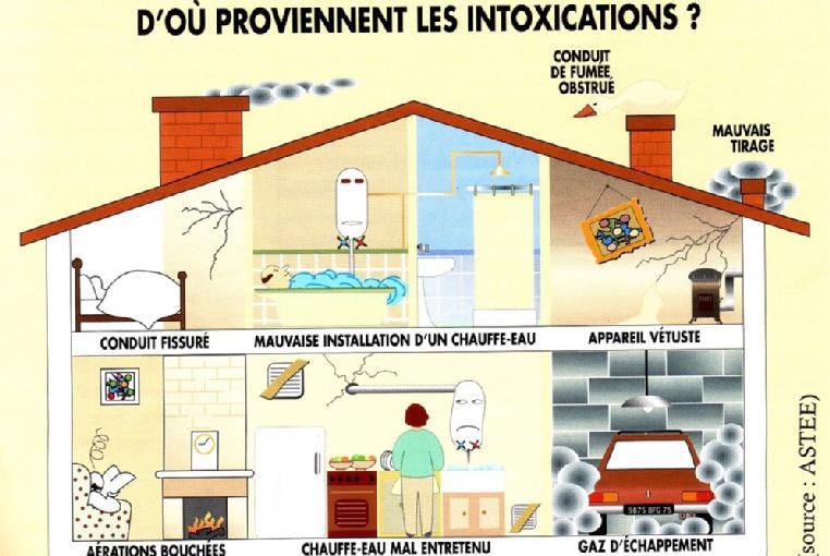 intoxication MDC - Détecteurs incendie au Maroc