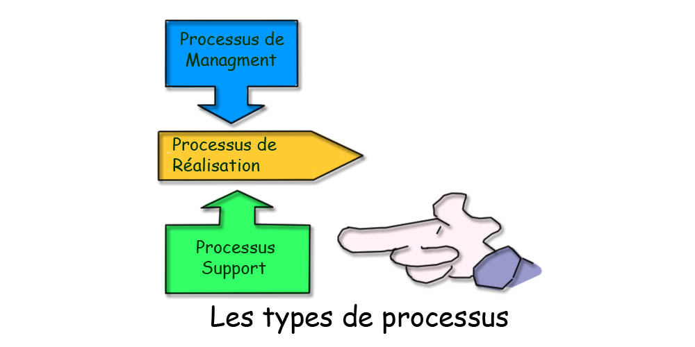 accompagnement certification iso 9001 au Maroc