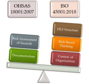 Migration ohsas 18001 vers norme iso 45001