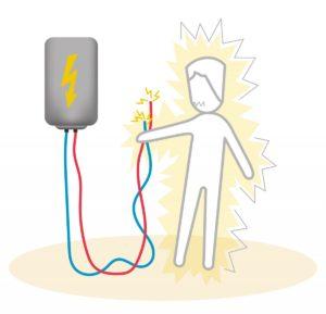 Risque electrique 300x289 - LA SÉCURITÉ ELECTRIQUE