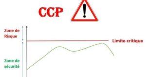 ext 300x158 - LES  POINTS CRITIQUE CONTRÔLE « CCP » DANS LA DÉMARCHE  HACCP