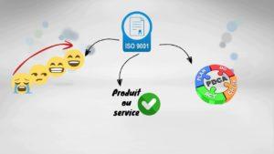projet de certification ISO 9001