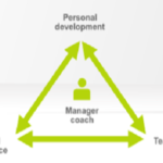 becoming manager coach 150x150 - Cabinet de Formation au Maroc